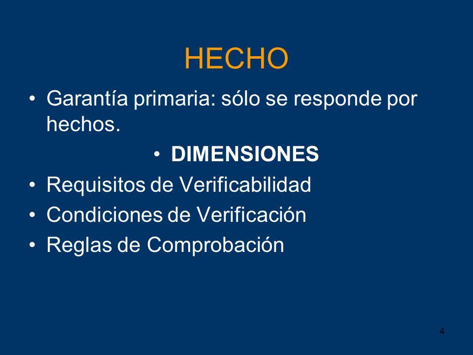 4 HECHO Garantía primaria: sólo se responde por hechos. DIMENSIONES Requisitos de Verificabilidad Condiciones de Verificación Reglas de Comprobación