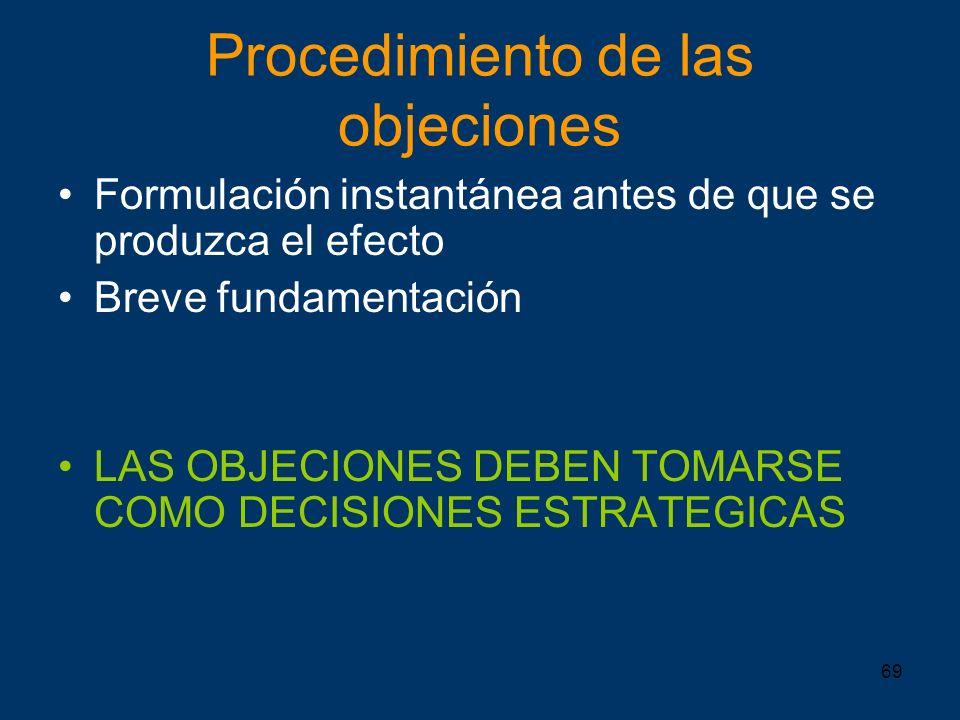 69 Procedimiento de las objeciones Formulación instantánea antes de que se produzca el efecto Breve fundamentación LAS OBJECIONES DEBEN TOMARSE COMO D
