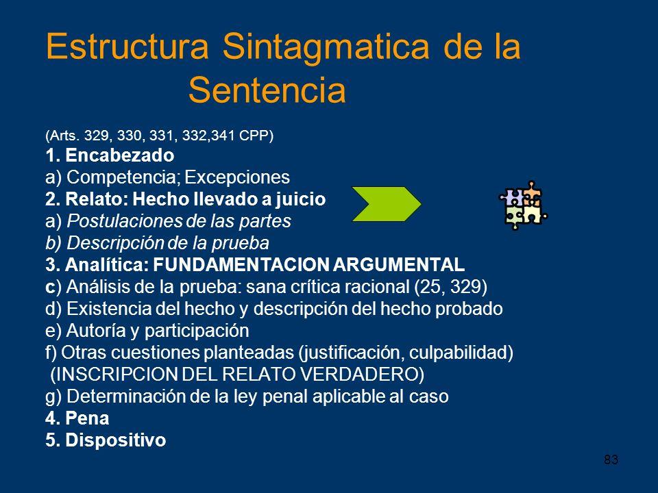 83 Estructura Sintagmatica de la Sentencia (Arts. 329, 330, 331, 332,341 CPP) 1. Encabezado a) Competencia; Excepciones 2. Relato: Hecho llevado a jui