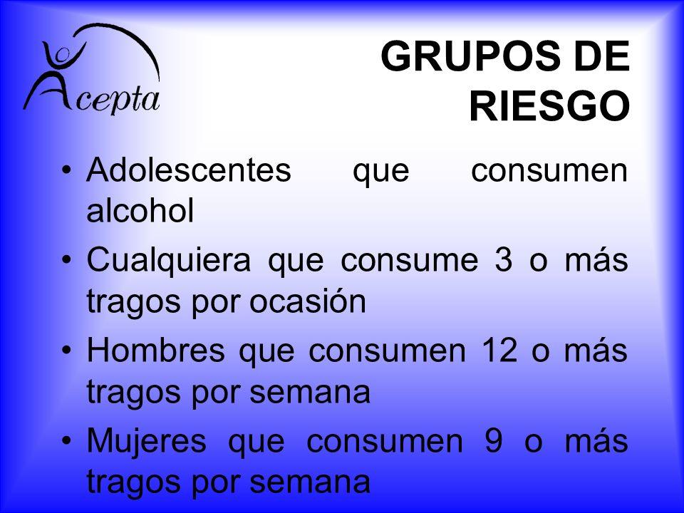 GRUPOS DE RIESGO Adolescentes que consumen alcohol Cualquiera que consume 3 o más tragos por ocasión Hombres que consumen 12 o más tragos por semana M