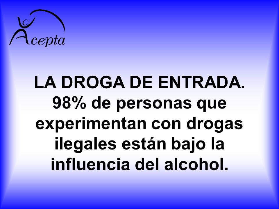 LA DROGA DE ENTRADA. 98% de personas que experimentan con drogas ilegales están bajo la influencia del alcohol.