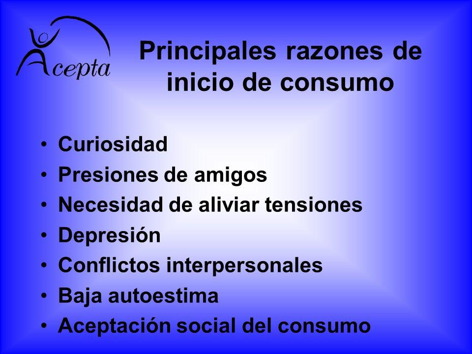 Principales razones de inicio de consumo Curiosidad Presiones de amigos Necesidad de aliviar tensiones Depresión Conflictos interpersonales Baja autoe