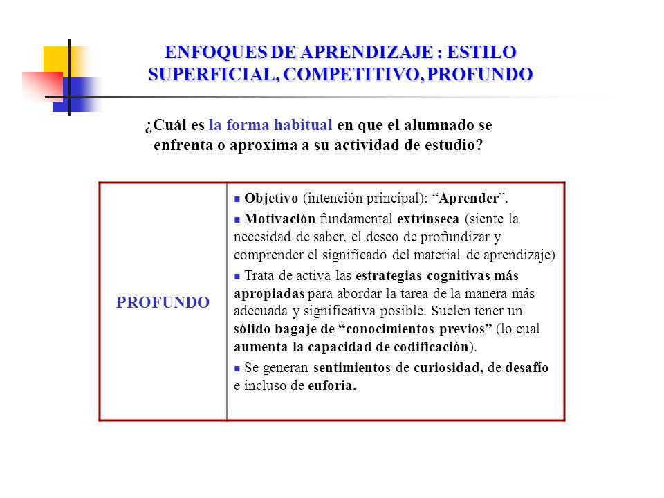 ENFOQUES DE APRENDIZAJE : ESTILO SUPERFICIAL, COMPETITIVO, PROFUNDO PROFUNDO Objetivo (intención principal): Aprender. Motivación fundamental extrínse