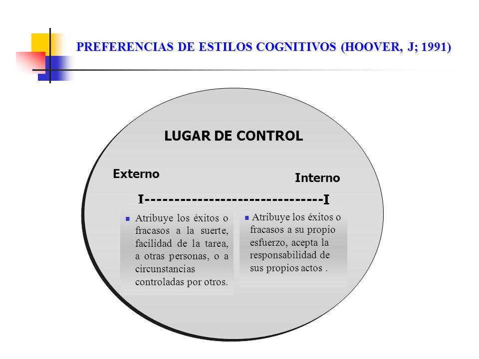 PREFERENCIAS DE ESTILOS COGNITIVOS (HOOVER, J; 1991) EstilosEstilos Tolerancia Campo Lugar de control Ansiedad Persistencia Tempo Categori- zación LUG