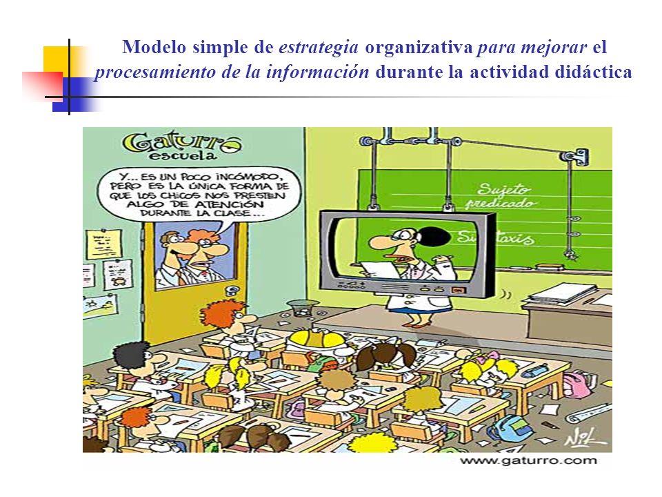 Modelo simple de estrategia organizativa para mejorar el procesamiento de la información durante la actividad didáctica