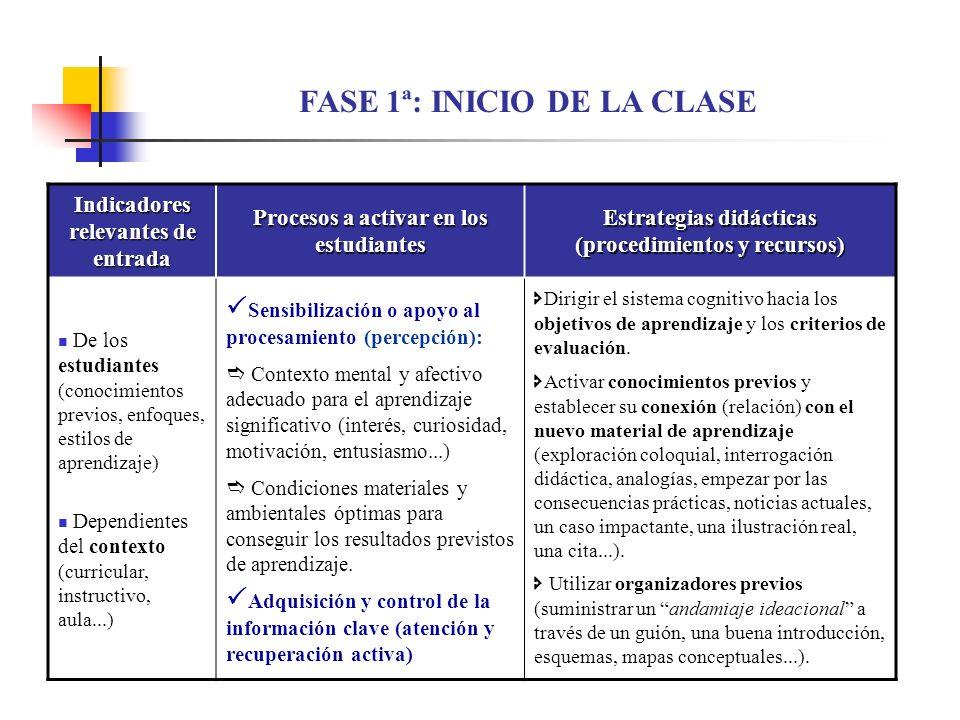 FASE 1ª: INICIO DE LA CLASE Indicadores relevantes de entrada Procesos a activar en los estudiantes Estrategias didácticas (procedimientos y recursos)