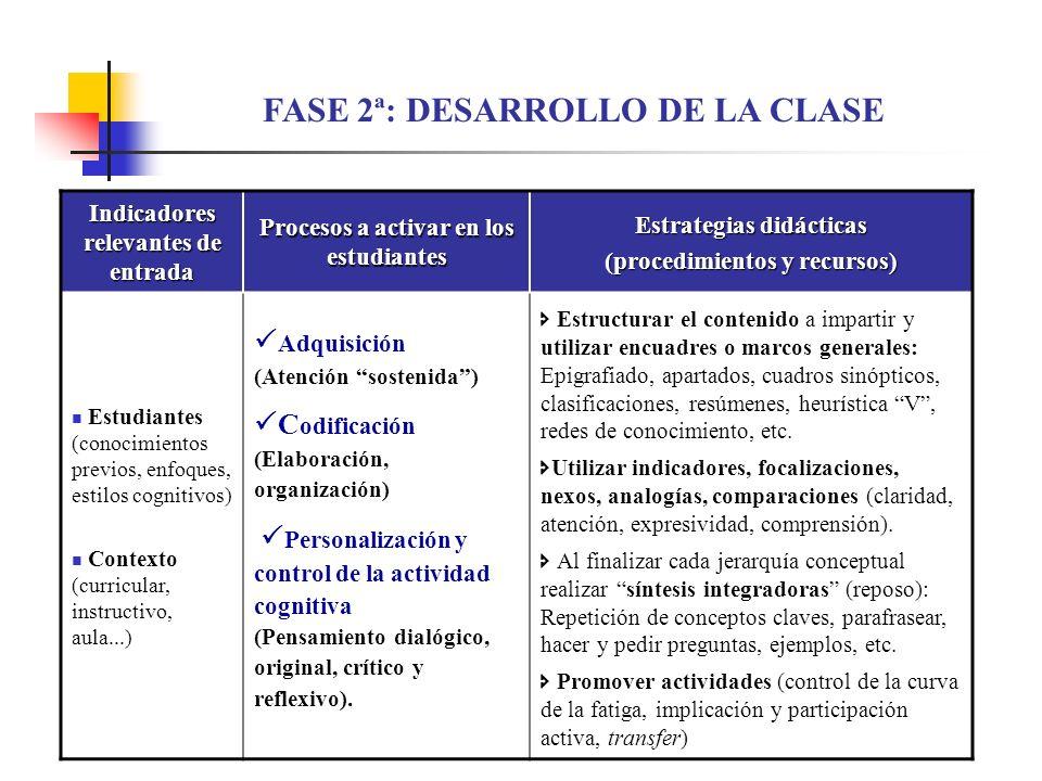 FASE 2ª: DESARROLLO DE LA CLASE Indicadores relevantes de entrada Procesos a activar en los estudiantes Estrategias didácticas (procedimientos y recur