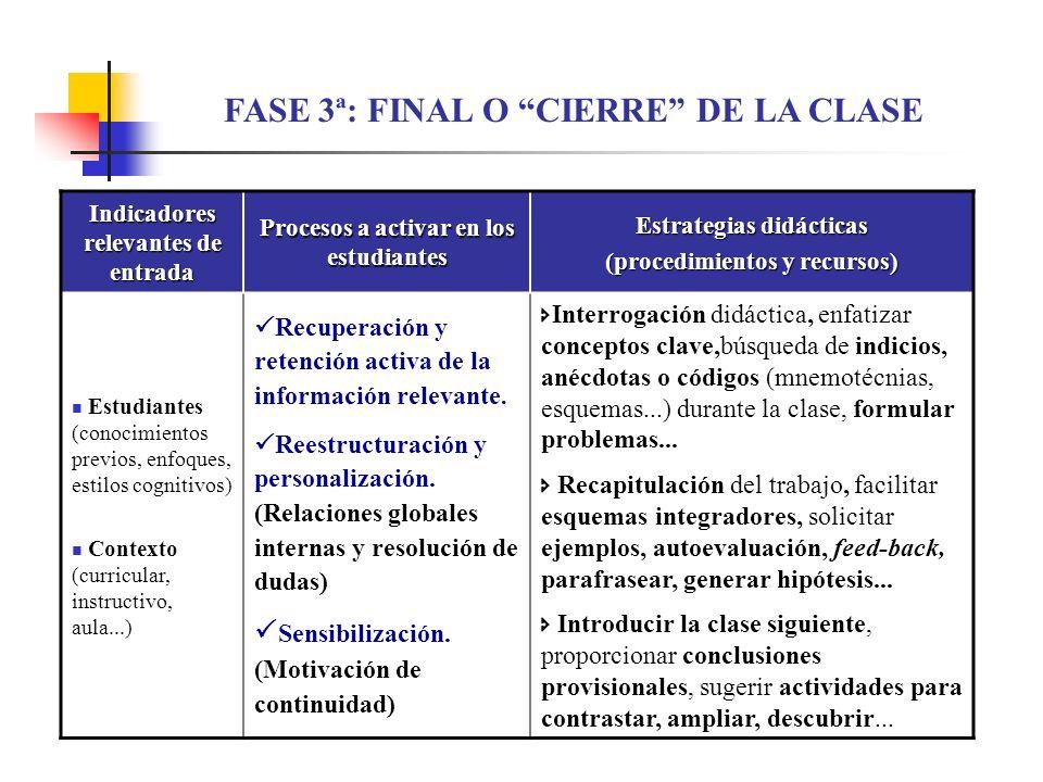 FASE 3ª: FINAL O CIERRE DE LA CLASE Indicadores relevantes de entrada Procesos a activar en los estudiantes Estrategias didácticas (procedimientos y r