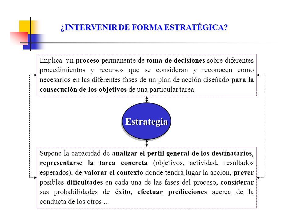 ¿INTERVENIR DE FORMA ESTRATÉGICA? EstrategiaEstrategia Implica un proceso permanente de toma de decisiones sobre diferentes procedimientos y recursos