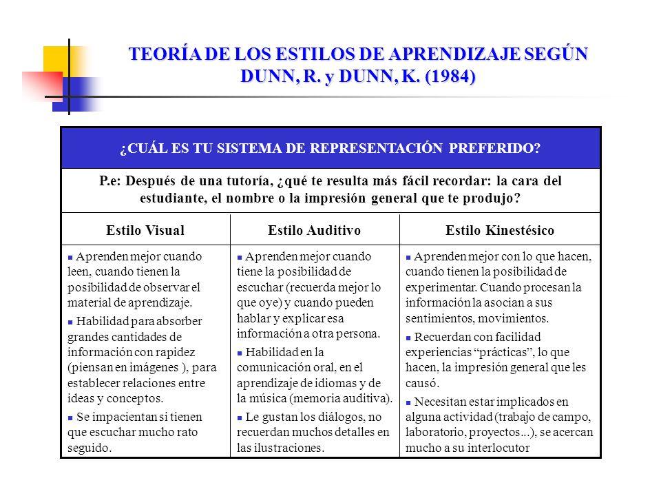 TEORÍA DE LOS ESTILOS DE APRENDIZAJE SEGÚN DUNN, R. y DUNN, K. (1984) Aprenden mejor con lo que hacen, cuando tienen la posibilidad de experimentar. C