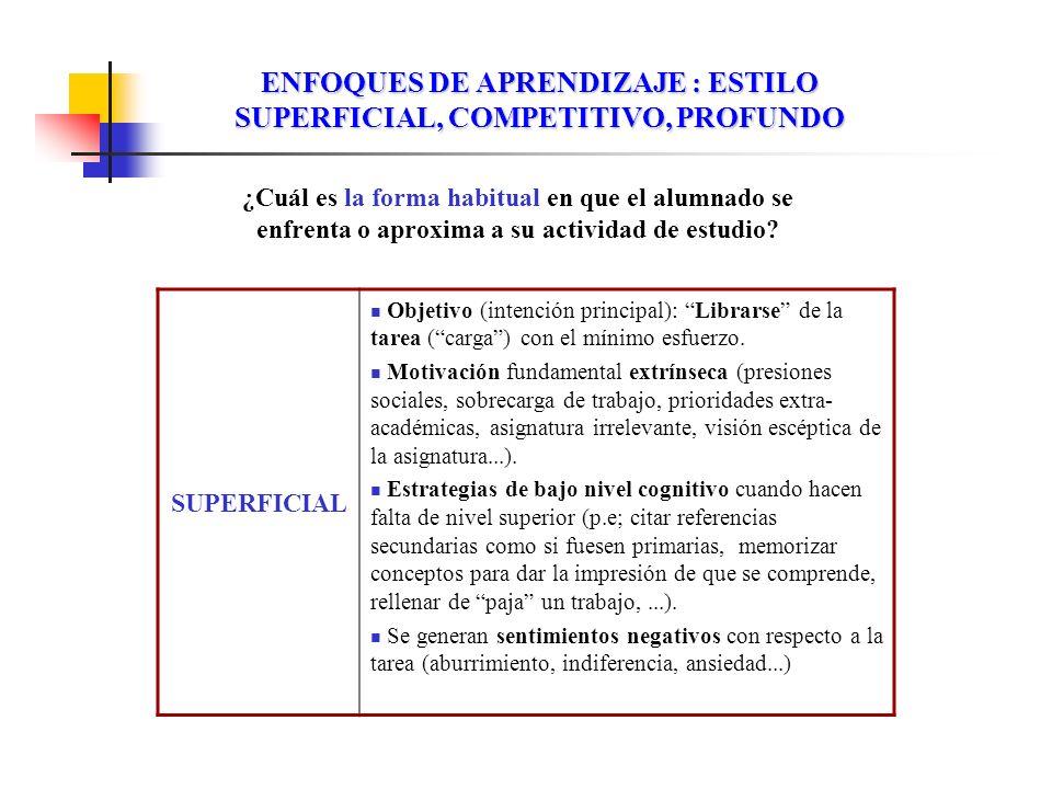 ENFOQUES DE APRENDIZAJE : ESTILO SUPERFICIAL, COMPETITIVO, PROFUNDO SUPERFICIAL Objetivo (intención principal): Librarse de la tarea (carga) con el mí