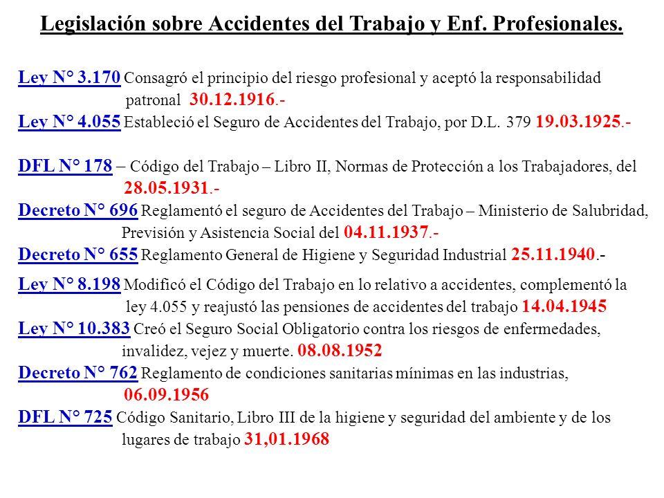 Legislación sobre Accidentes del Trabajo y Enf. Profesionales. Ley N° 3.170 Consagró el principio del riesgo profesional y aceptó la responsabilidad p