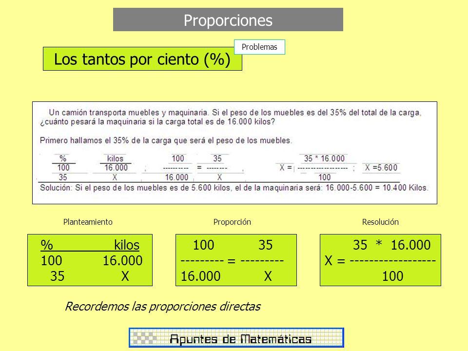 Proporciones Los tantos por ciento (%) % kilos 100 16.000 35 X 100 35 --------- = --------- 16.000 X 35 * 16.000 X = ------------------ 100 Planteamie