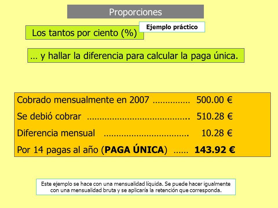 Proporciones … y hallar la diferencia para calcular la paga única. Cobrado mensualmente en 2007 …………… 500.00 Se debió cobrar ………………………………….. 510.28 Di