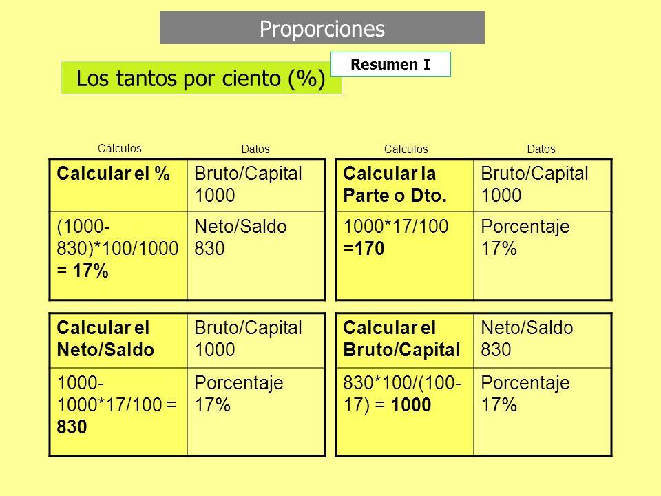 Calcular el %Bruto/Capital 1000 (1000- 830)*100/1000 = 17% Neto/Saldo 830 Calcular la Parte o Dto. Bruto/Capital 1000 1000*17/100 =170 Porcentaje 17%