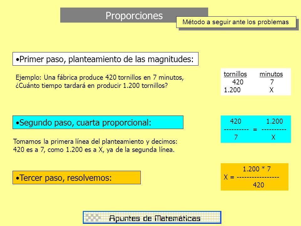 Proporciones Primer paso, planteamiento de las magnitudes: Ejemplo: Una fábrica produce 420 tornillos en 7 minutos, ¿Cuánto tiempo tardará en producir