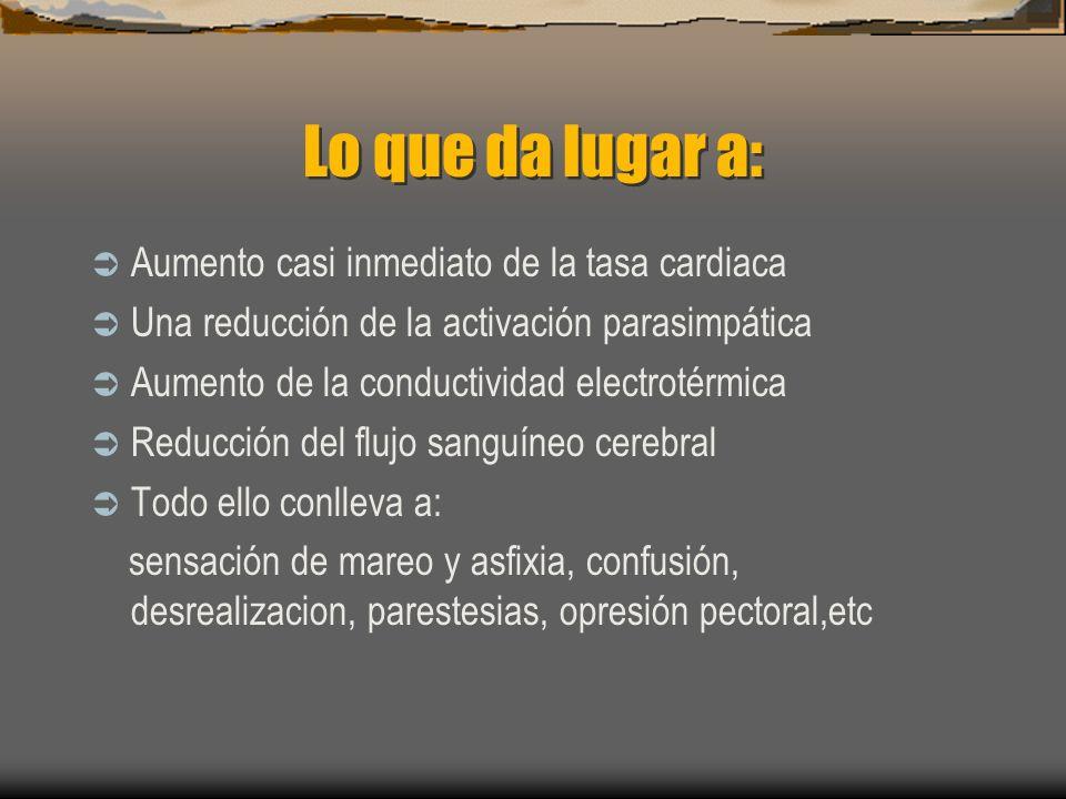 Lo que da lugar a: Aumento casi inmediato de la tasa cardiaca Una reducción de la activación parasimpática Aumento de la conductividad electrotérmica Reducción del flujo sanguíneo cerebral Todo ello conlleva a: sensación de mareo y asfixia, confusión, desrealizacion, parestesias, opresión pectoral,etc
