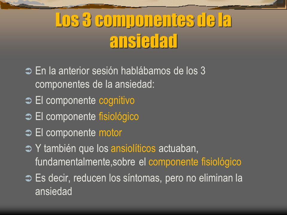 Los 3 componentes de la ansiedad En la anterior sesión hablábamos de los 3 componentes de la ansiedad: El componente cognitivo El componente fisiológico El componente motor Y también que los ansiolíticos actuaban, fundamentalmente,sobre el componente fisiológico Es decir, reducen los síntomas, pero no eliminan la ansiedad
