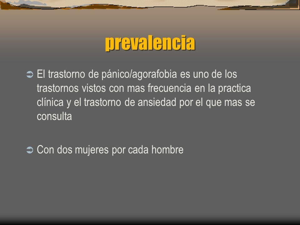 prevalencia El trastorno de pánico/agorafobia es uno de los trastornos vistos con mas frecuencia en la practica clínica y el trastorno de ansiedad por el que mas se consulta Con dos mujeres por cada hombre