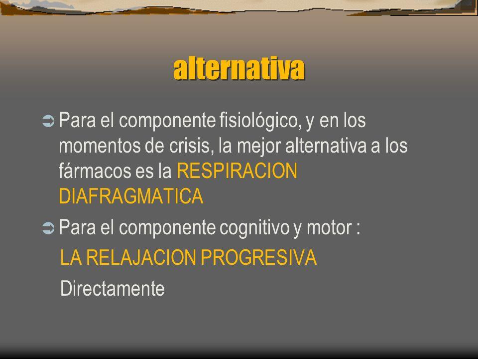 alternativa Para el componente fisiológico, y en los momentos de crisis, la mejor alternativa a los fármacos es la RESPIRACION DIAFRAGMATICA Para el componente cognitivo y motor : LA RELAJACION PROGRESIVA Directamente