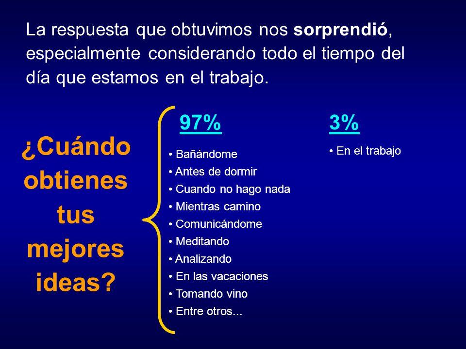 La respuesta que obtuvimos nos sorprendió, especialmente considerando todo el tiempo del día que estamos en el trabajo. 97%3% Bañándome Antes de dormi