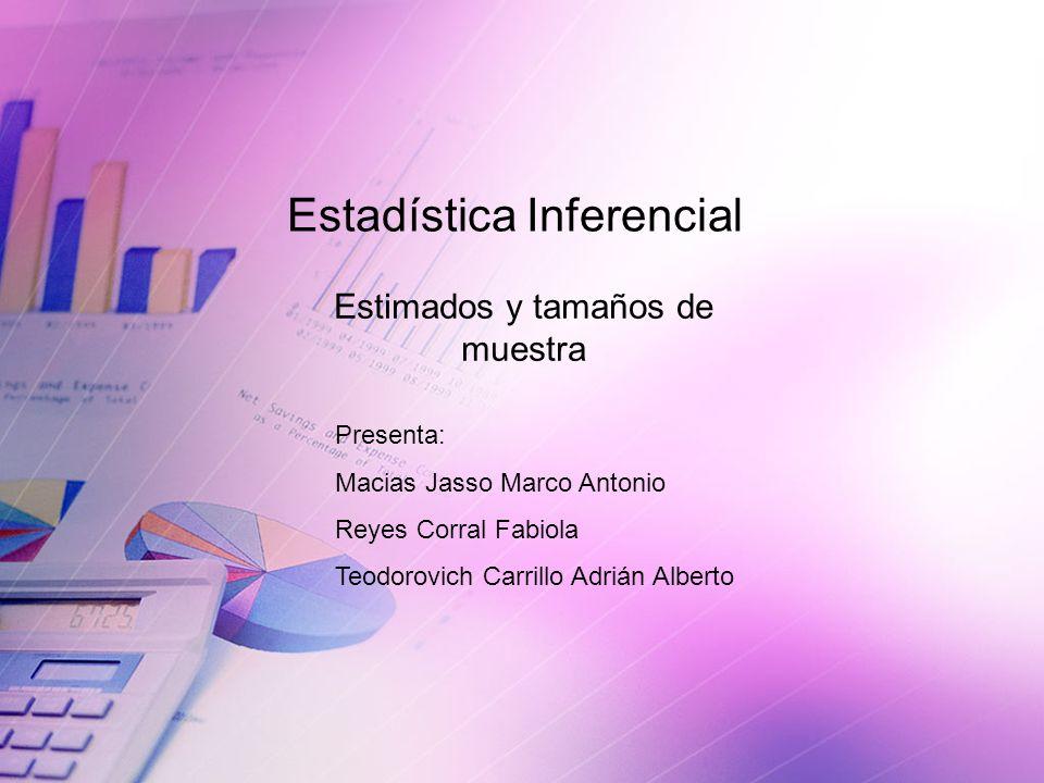 Estadística Inferencial Estimados y tamaños de muestra Presenta: Macias Jasso Marco Antonio Reyes Corral Fabiola Teodorovich Carrillo Adrián Alberto