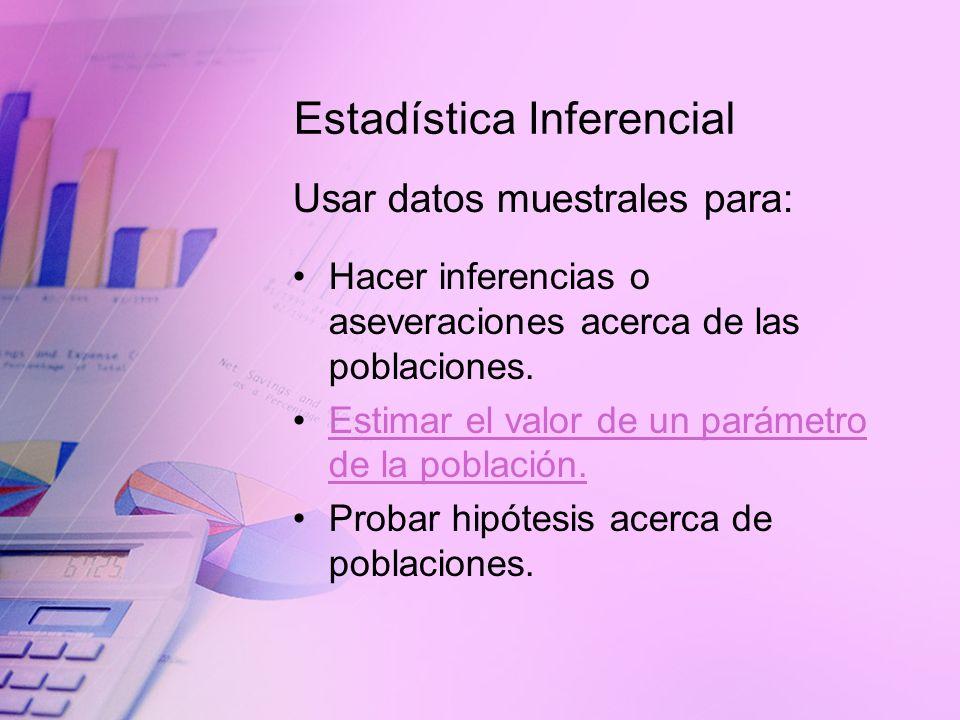 Estadística Inferencial Usar datos muestrales para: Hacer inferencias o aseveraciones acerca de las poblaciones. Estimar el valor de un parámetro de l