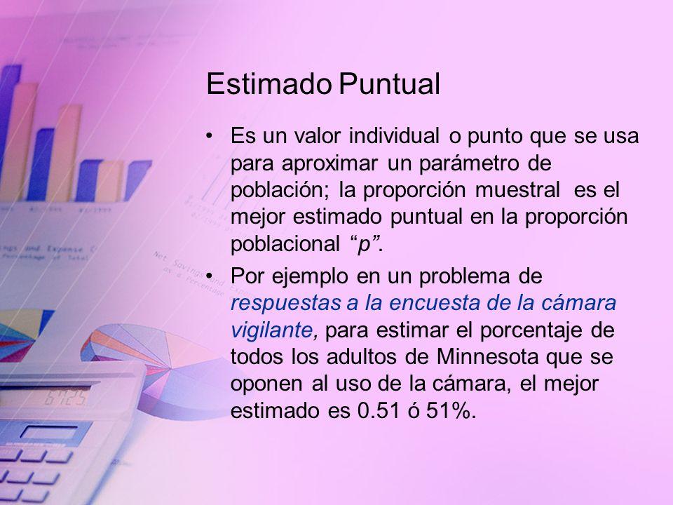 Estimado Puntual Es un valor individual o punto que se usa para aproximar un parámetro de población; la proporción muestral es el mejor estimado puntu