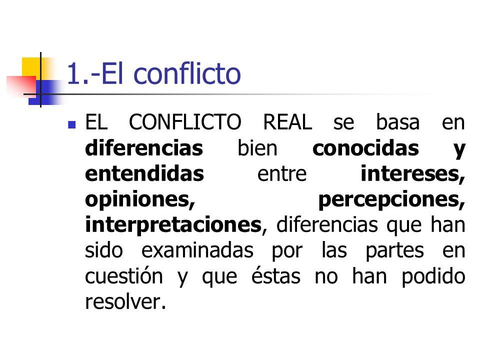 1.-El conflicto EL CONFLICTO REAL se basa en diferencias bien conocidas y entendidas entre intereses, opiniones, percepciones, interpretaciones, diferencias que han sido examinadas por las partes en cuestión y que éstas no han podido resolver.