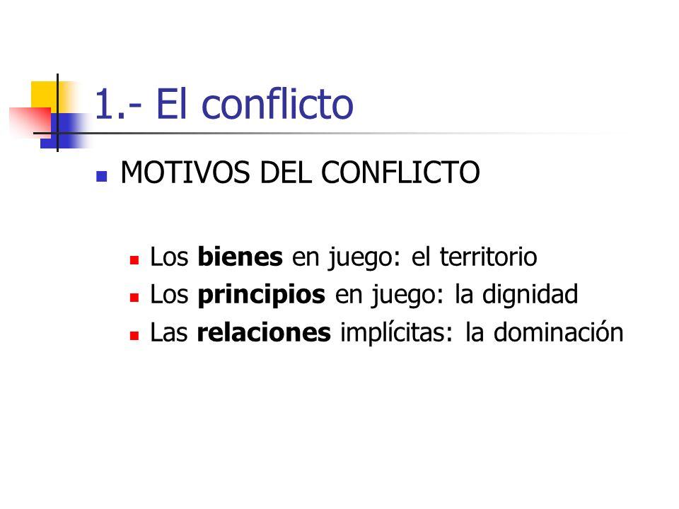 1.- El conflicto MOTIVOS DEL CONFLICTO Los bienes en juego: el territorio Los principios en juego: la dignidad Las relaciones implícitas: la dominació