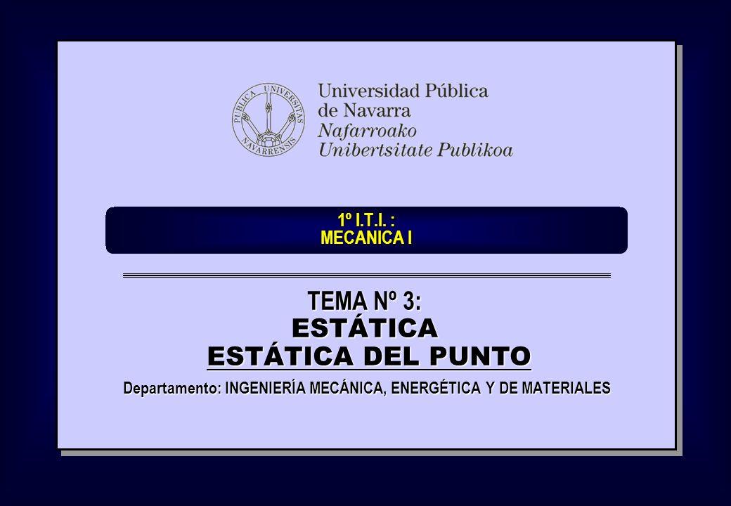1º I.T.I. : MECANICA I Departamento: INGENIERÍA MECÁNICA, ENERGÉTICA Y DE MATERIALES TEMA Nº 3: ESTÁTICA ESTÁTICA DEL PUNTO ESTÁTICA DEL PUNTO