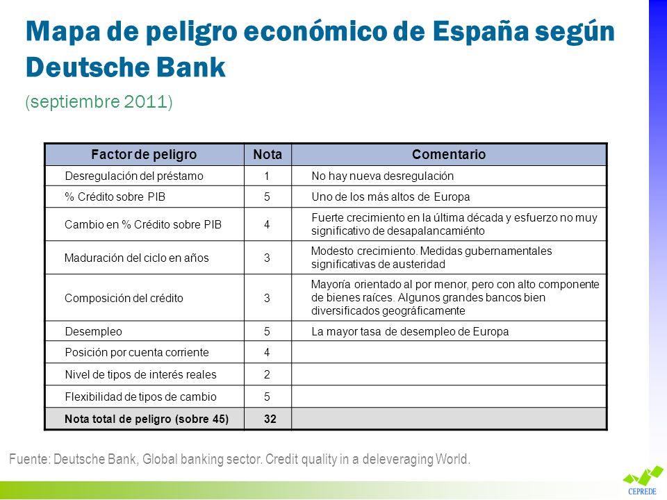Mapa de peligro económico de España según Deutsche Bank (septiembre 2011) Fuente: Deutsche Bank, Global banking sector. Credit quality in a deleveragi