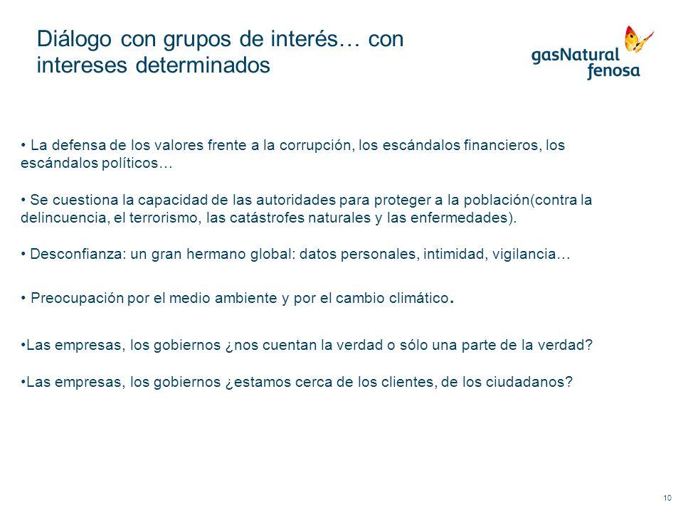 10 Diálogo con grupos de interés… con intereses determinados La defensa de los valores frente a la corrupción, los escándalos financieros, los escánda