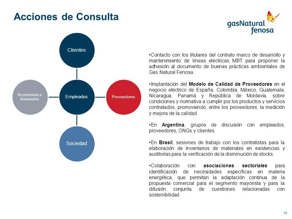 16 Acciones de Consulta Empleados Clientes Proveedores Sociedad Accionistas e inversores Contacto con los titulares del contrato marco de desarrollo y