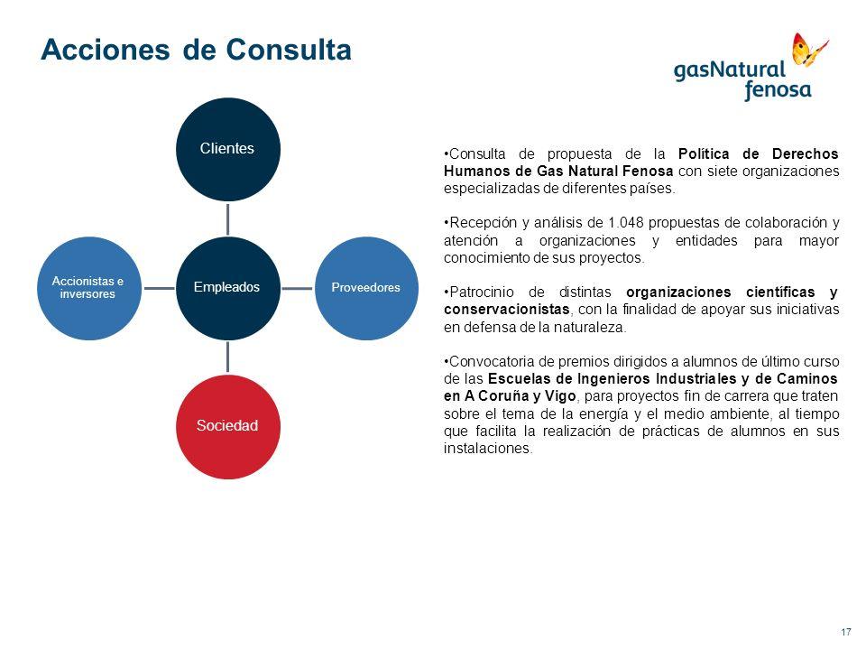 17 Acciones de Consulta Empleados Clientes Proveedores Sociedad Accionistas e inversores Consulta de propuesta de la Política de Derechos Humanos de G