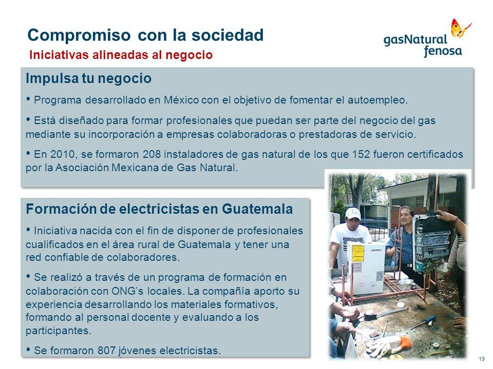 19 Compromiso con la sociedad Iniciativas alineadas al negocio Impulsa tu negocio Programa desarrollado en México con el objetivo de fomentar el autoe