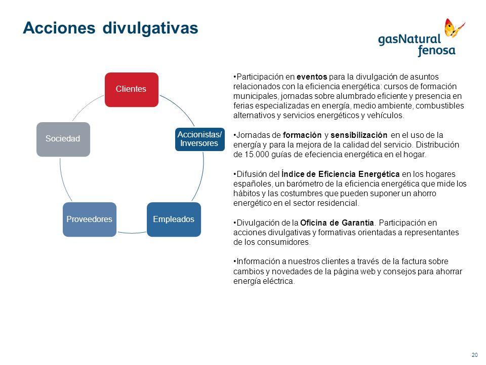20 Acciones divulgativas Clientes Accionistas/ Inversores EmpleadosProveedoresSociedad Participación en eventos para la divulgación de asuntos relacio