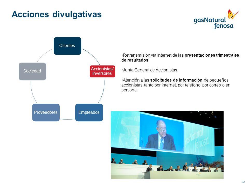 22 Acciones divulgativas Clientes Accionistas/ Inversores EmpleadosProveedoresSociedad Retransmisión vía Internet de las presentaciones trimestrales d