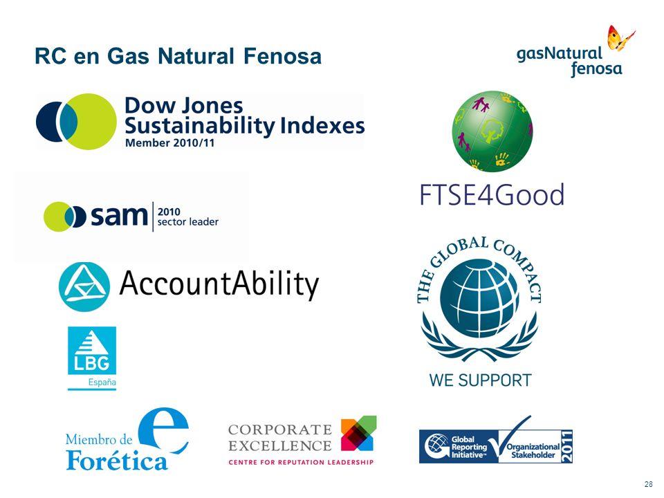 28 RC en Gas Natural Fenosa