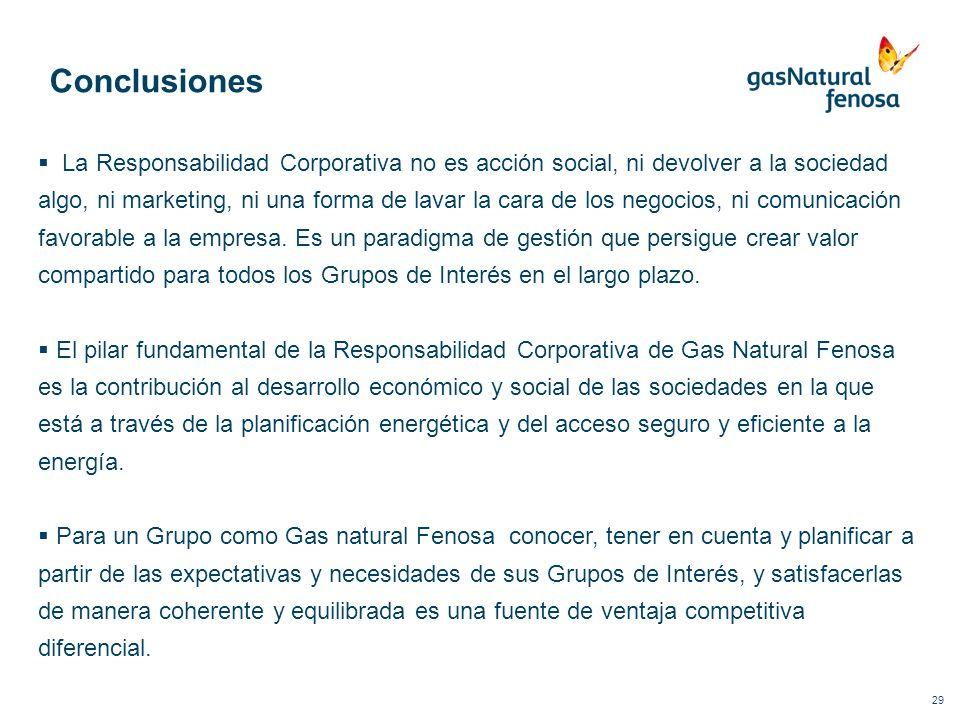 29 Conclusiones La Responsabilidad Corporativa no es acción social, ni devolver a la sociedad algo, ni marketing, ni una forma de lavar la cara de los