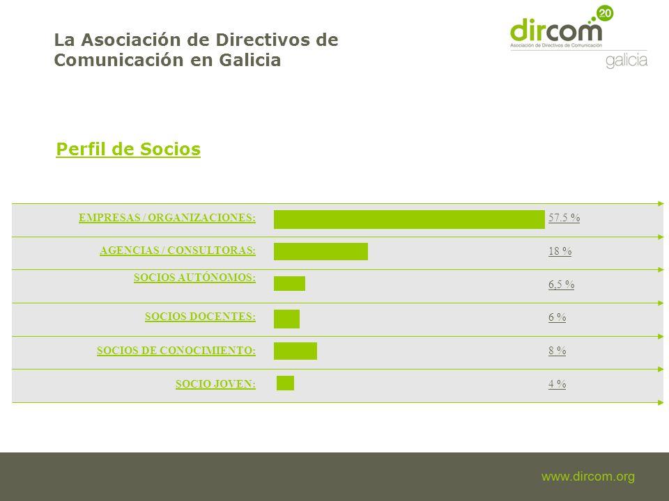 La Asociación de Directivos de Comunicación en Galicia EMPRESAS / ORGANIZACIONES: AGENCIAS / CONSULTORAS: SOCIOS AUTÓNOMOS: SOCIOS DOCENTES: SOCIOS DE