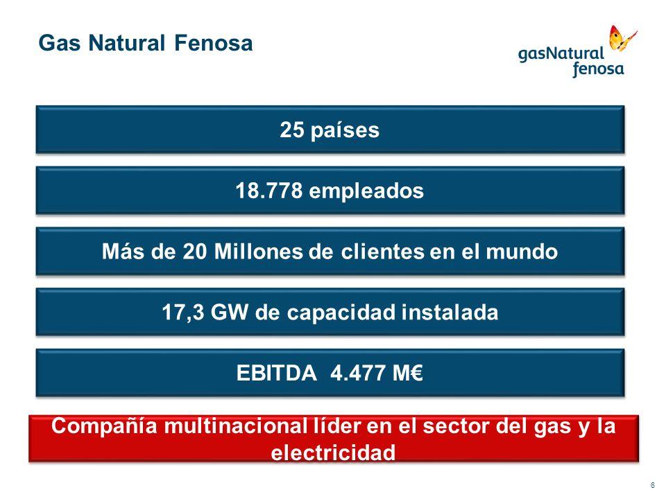 6 Gas Natural Fenosa 25 países 18.778 empleados Más de 20 Millones de clientes en el mundo 17,3 GW de capacidad instalada EBITDA 4.477 M Compañía mult