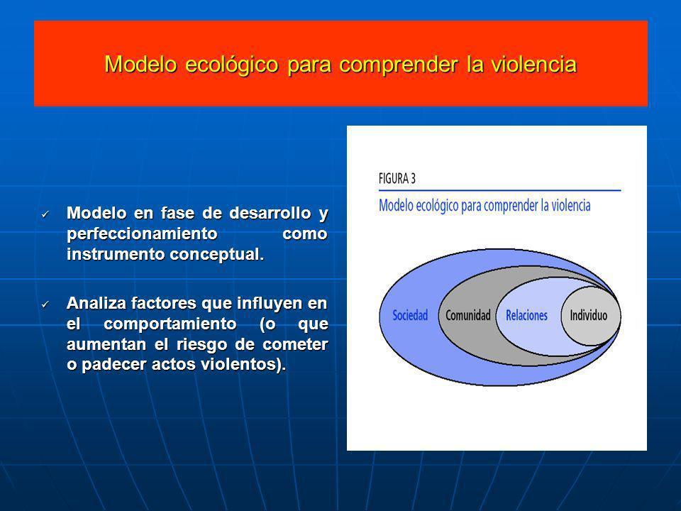 Modelo en fase de desarrollo y perfeccionamiento como instrumento conceptual. Modelo en fase de desarrollo y perfeccionamiento como instrumento concep