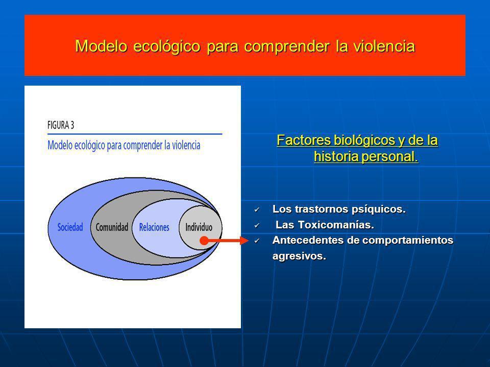 Modelo ecológico para comprender la violencia Factores biológicos y de la historia personal. Los trastornos psíquicos. Los trastornos psíquicos. Las T