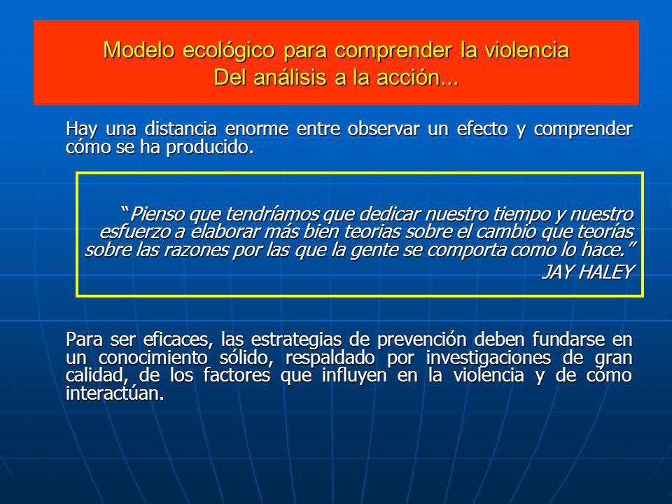 Modelo ecológico para comprender la violencia Del análisis a la acción... Hay una distancia enorme entre observar un efecto y comprender cómo se ha pr