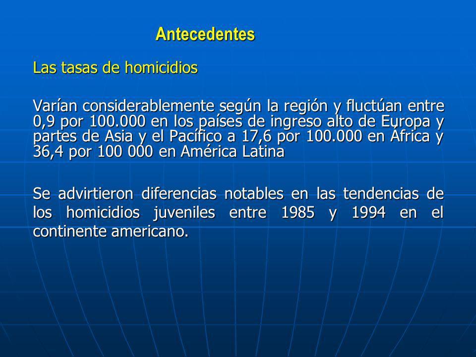 Las tasas de homicidios Varían considerablemente según la región y fluctúan entre 0,9 por 100.000 en los países de ingreso alto de Europa y partes de