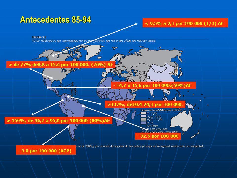 Antecedentes 85-94 < 9,5% a 2,1 por 100 000 (1/3) AF - 14,7 a 15,6 por 100 000.(50%)AF > de 77% de8,8 a 15,6 por 100 000. (70%) AF - 3.0 por 100 000 (