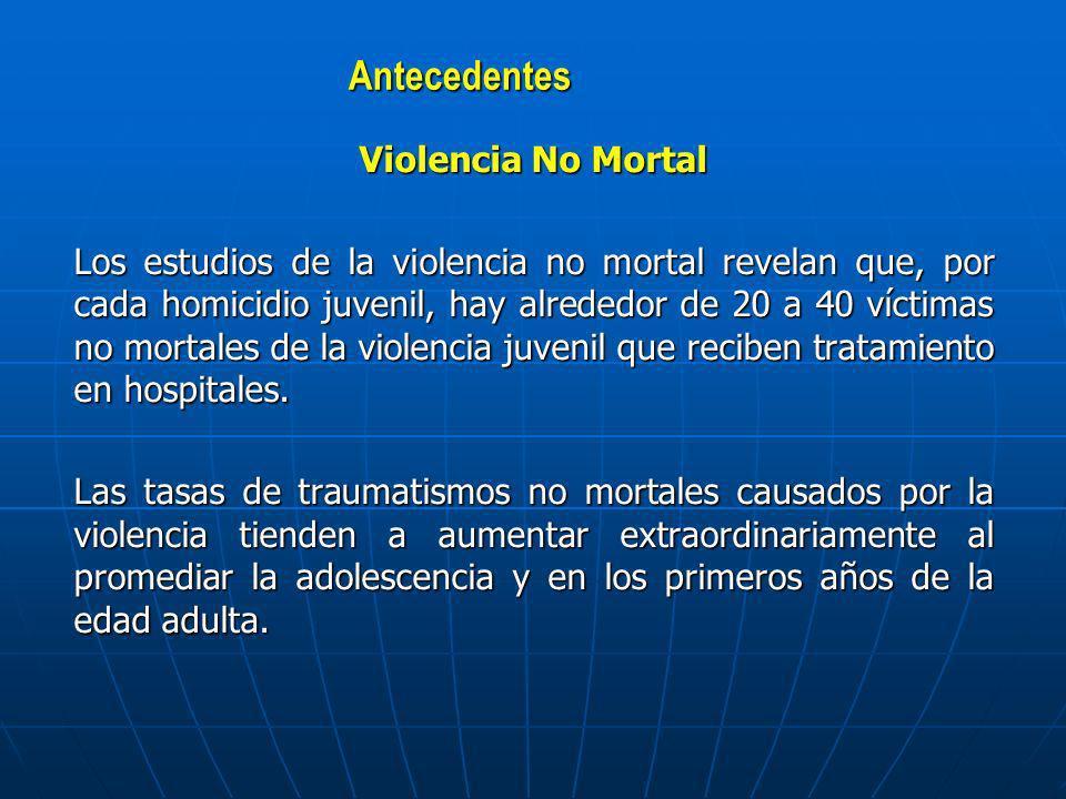 Violencia No Mortal Los estudios de la violencia no mortal revelan que, por cada homicidio juvenil, hay alrededor de 20 a 40 víctimas no mortales de l