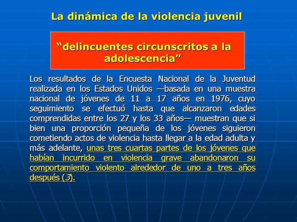 La dinámica de la violencia juvenil delincuentes circunscritos a la adolescencia delincuentes circunscritos a la adolescencia Los resultados de la Enc