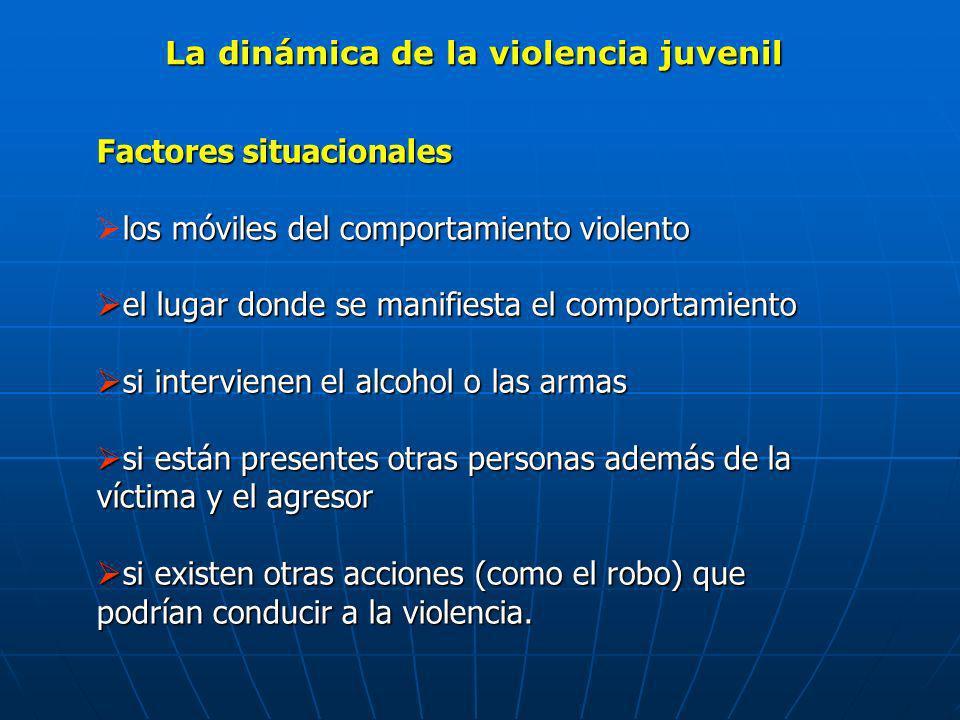 La dinámica de la violencia juvenil Factores situacionales los móviles del comportamiento violento el lugar donde se manifiesta el comportamiento el l